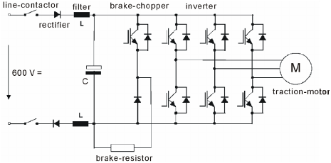 Industrial inverter circuit with electric break