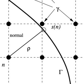(PDF) Solving the Helmholtz Equation for General Geometry