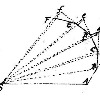 (PDF) Hooke's memorandum on the development of orbital