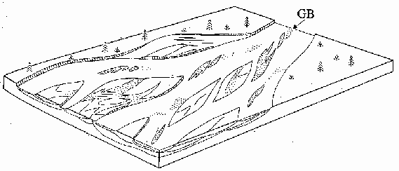 -Facies model of a shallow, gravel-bed braided river from