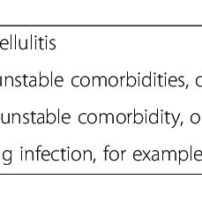 Eron classification system for patients with skin and soft