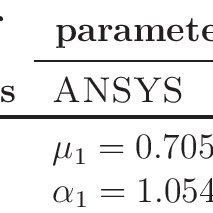 (PDF) Curve Fitting for Ogden, Yeoh and Polynomial Models