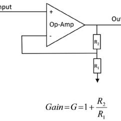 Circuit Diagram Of Non Inverting Amplifier Audio Capacitor Wiring Example Op Amp Download Scientific