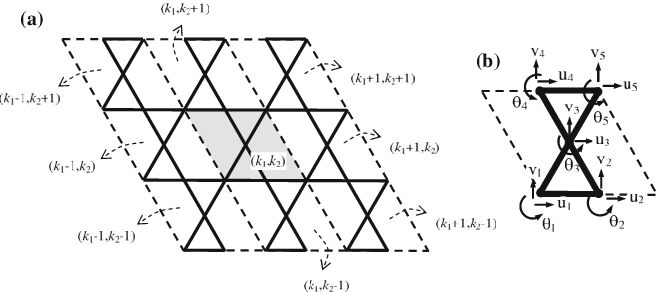 Division of the kagome lattice to the repetitive