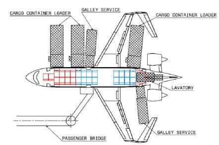 Ground servicing arrangement of the Ce-Liner [22] (left