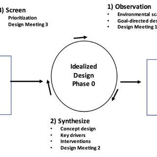 Uml 2 Data Model Diagram UML Data Flow Wiring Diagram ~ Odicis