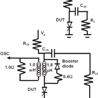 (PDF) Optical triggering of 4H-SiC thyristors (18 kV class
