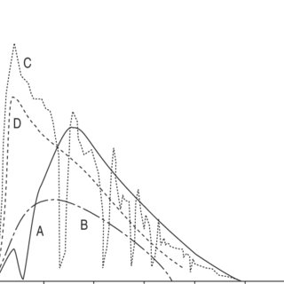 (PDF) Spirometry to detect and manage chronic obstructive