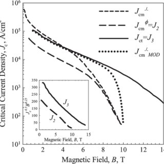 Conceptualization of Mg elongation during the wire drawing