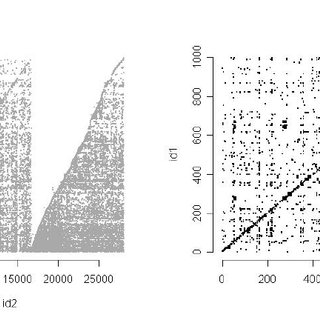 (PDF) VMASC statistics and social network analysis project