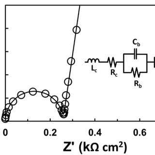 (PDF) Effect of monomer structure on ionic conductivity in