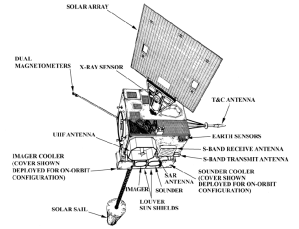 GOES IM satellite sensor configuration (source: