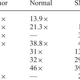(PDF) Analysis of next-generation genomic data in cancer