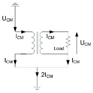 (PDF) Voltage transformer operation in connection with the