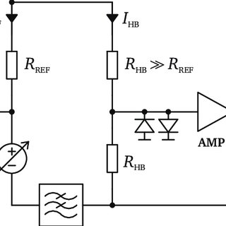 (PDF) A Precise Pulsed Current Source for Absolute
