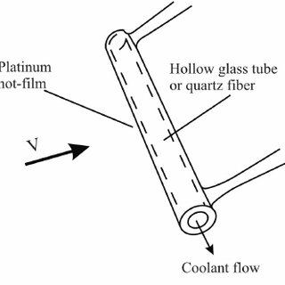Thermo-anemometer of constant temperature type block