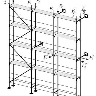 The exemplary scaffolds: a) platform, b) platform for