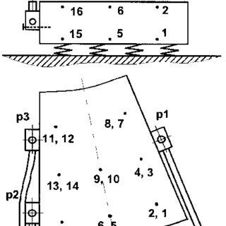 Power line circuit diagram of proposed ELC design