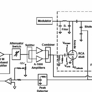 Simplified FPA schematic. The new amplifier uses a