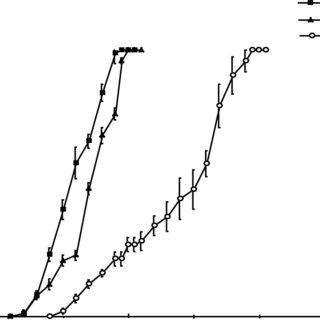 (PDF) Betahistine in the treatment of Ménière's disease