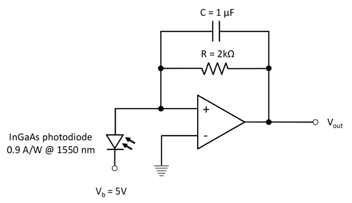 Trans-impedance amplifier circuit for each photodiode. The