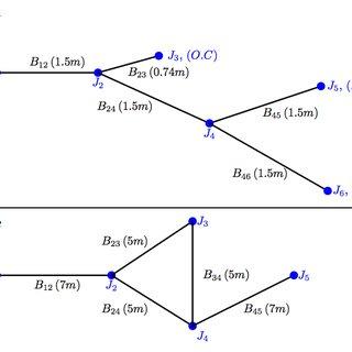 (PDF) Numerical Solution of BLT Equation for Inhomogeneous
