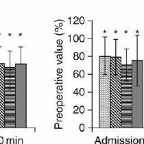 FVC, FEV 1 , PEF, and mean expiratory flow 25–75% (MEF
