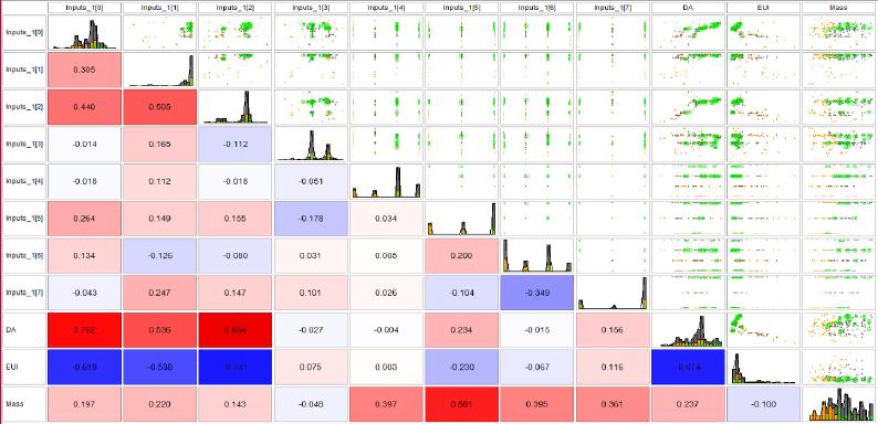 scatter matrix chart download
