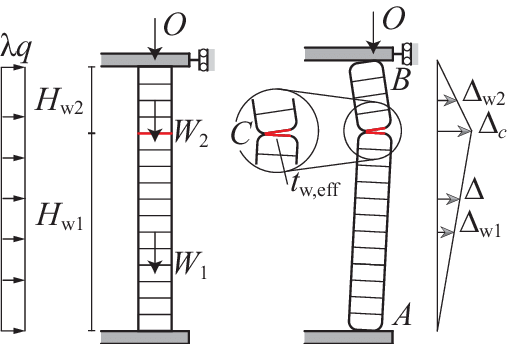 Fig. S1. Vertically-spanning wall with middle crack