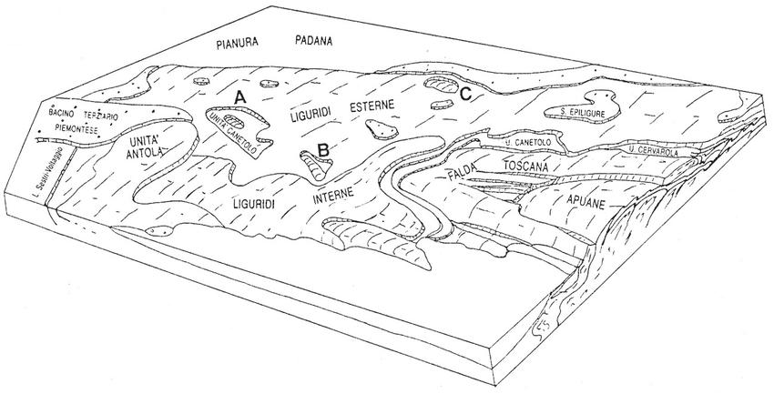 Block-diagram dell'Appennino Settentrionale. A-Finestra