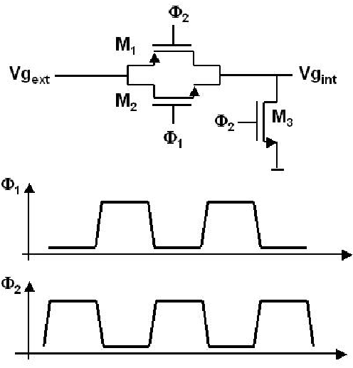 Schematic of the flip-flop based shift register and