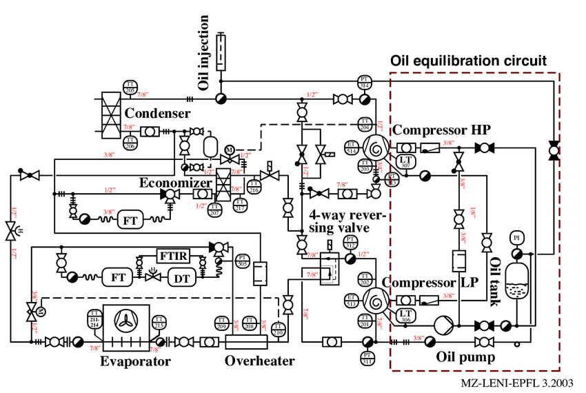 16: Flow chart of the experimental two-stage compression