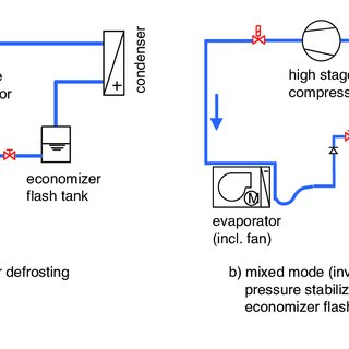 13: Brine-water heat pump with auxiliary cycle for liquid