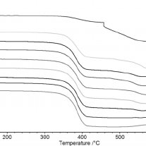 Heat flow results from DSC analysis showing silicone