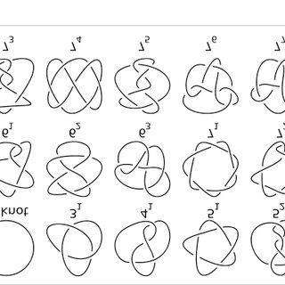 (PDF) Hopf algebras: Applications in and interrelations