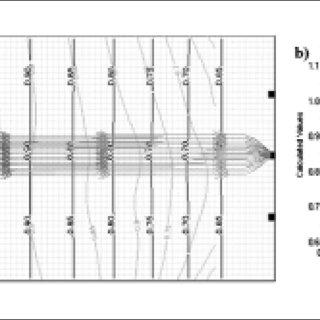 (PDF) Comparazione tramite modellazione numerica di