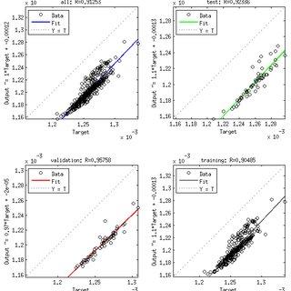 (PDF) Non-invasive Blood Pressure estimation using