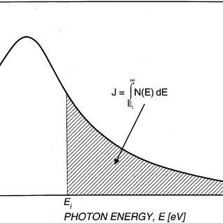 Hydrogen Gas Vacuum Diagram Sulfur Diagram Wiring Diagram