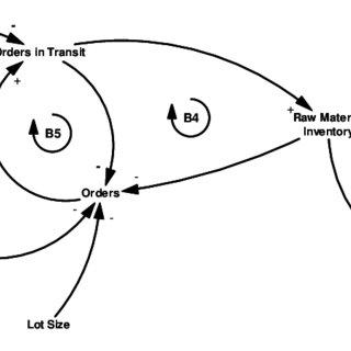 Power density vs. torque density (logarithmic scale