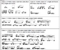 FHWA Trucks Classification (Yoon et al., 2004) | Download ...