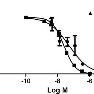 (PDF) A Sphingosine 1-phosphate receptor 2 selective