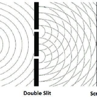 Interference pattern or interferogram showing circular