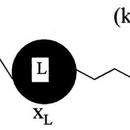 simple atom diagram 2003 subaru wrx radio wiring model representing three atoms m impurity metal l ligand
