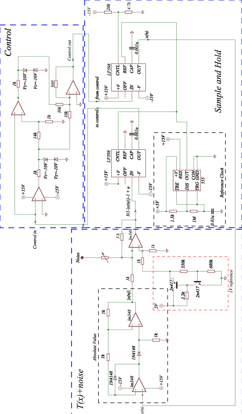 hight resolution of schematic representation of the electronic circuit of the controlled unstable tent map