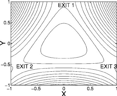 A typical scattering trajectory in the Hénon-Heiles system