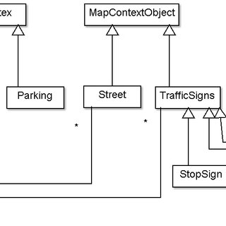 Block diagram of the software architecture for context