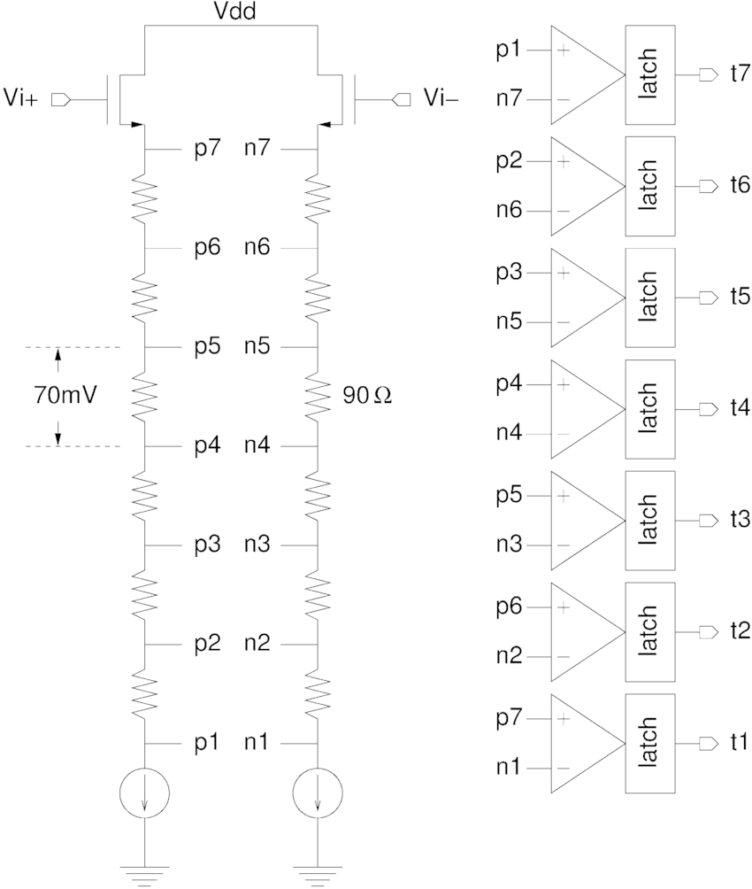 Schematic of the differential-input 3-bit flash ADC