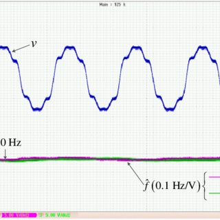 (PDF) Single-Phase Grid Voltage Frequency Estimation Using