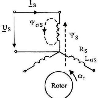 (PDF) The simulation of a.c. adjustable electric drive systems