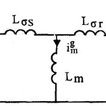 SPICE model of three phase induction motor and frequency
